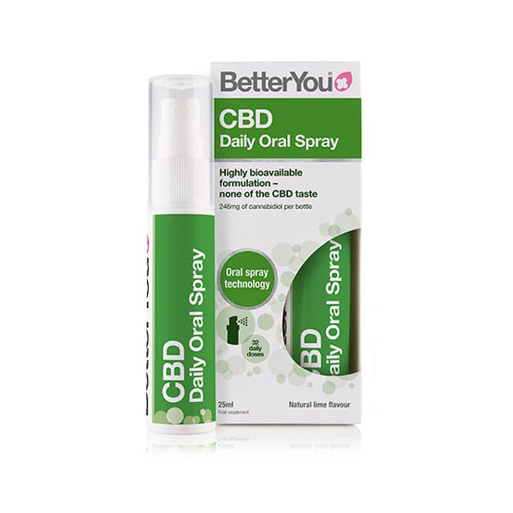 CBD Oral Spray-min.jpg